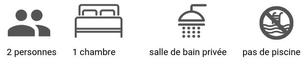 Icônes pour Le Mazet, un gîte de charme en Dordogne